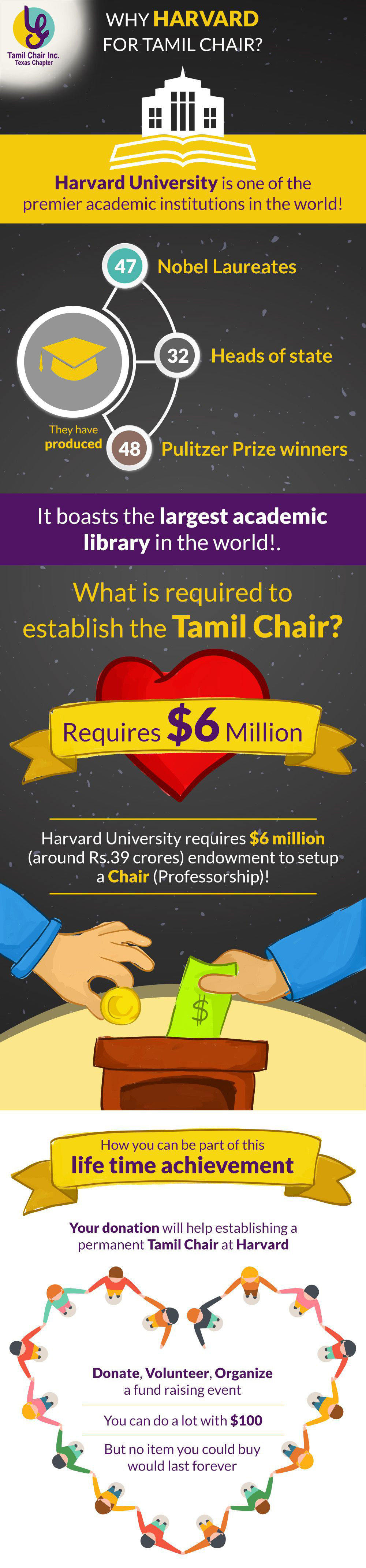 asian singles in harvard Istock/thinkstock(cambridge, mass) -- asian-american students are subject to racial discrimination during harvard university's admission process, a non-profit group.